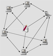 p2p network diagram